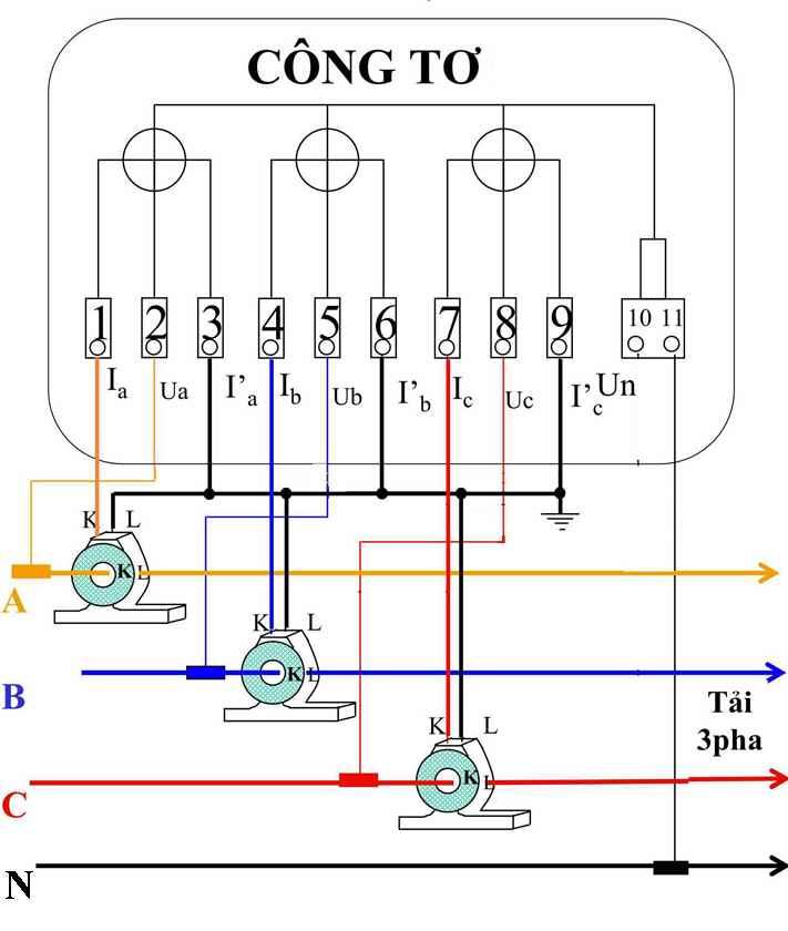 sơ đồ đấu dây công tơ 3 pha