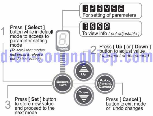 Sơ đồ bố trí và chức năng nút nhấn bộ điều khiển tụ bù Delab nv5